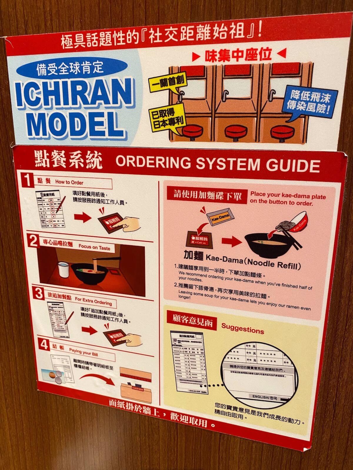 Ichiran model